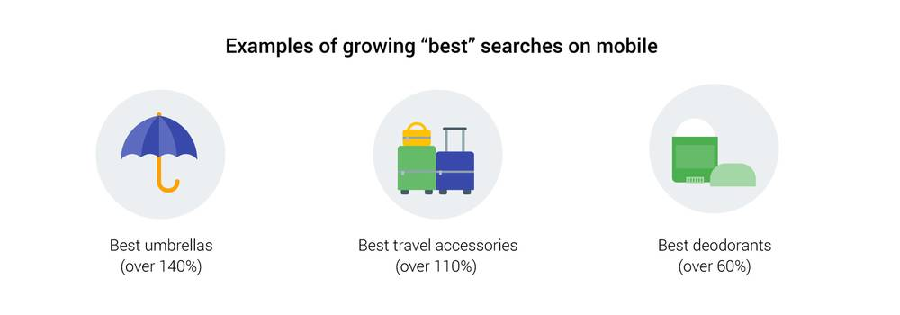 mobile search for best